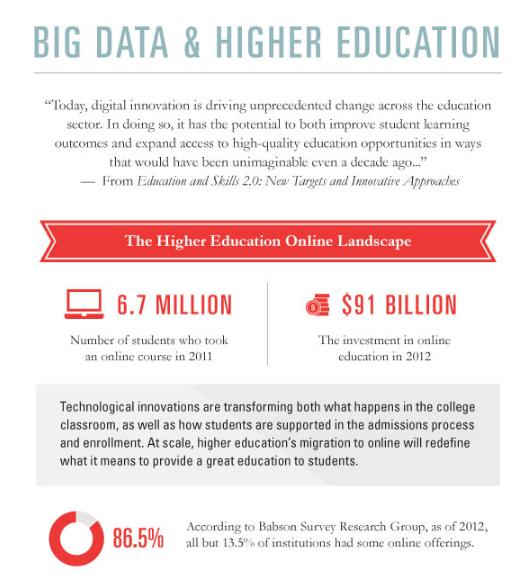 e3b208a3cd Big Education in the Era of Big Data-金國慶 ... e-learning overload ...
