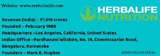 herbalife india, herbalife business opportunity