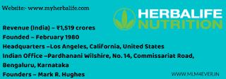 herbalife india, herbalife business opportunity
