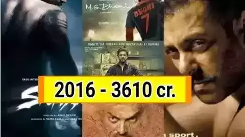 Bollywood Box Office Collection year 2016