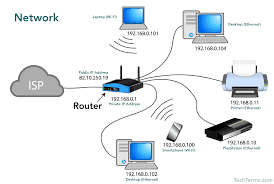 Local Area Network Diagram 2