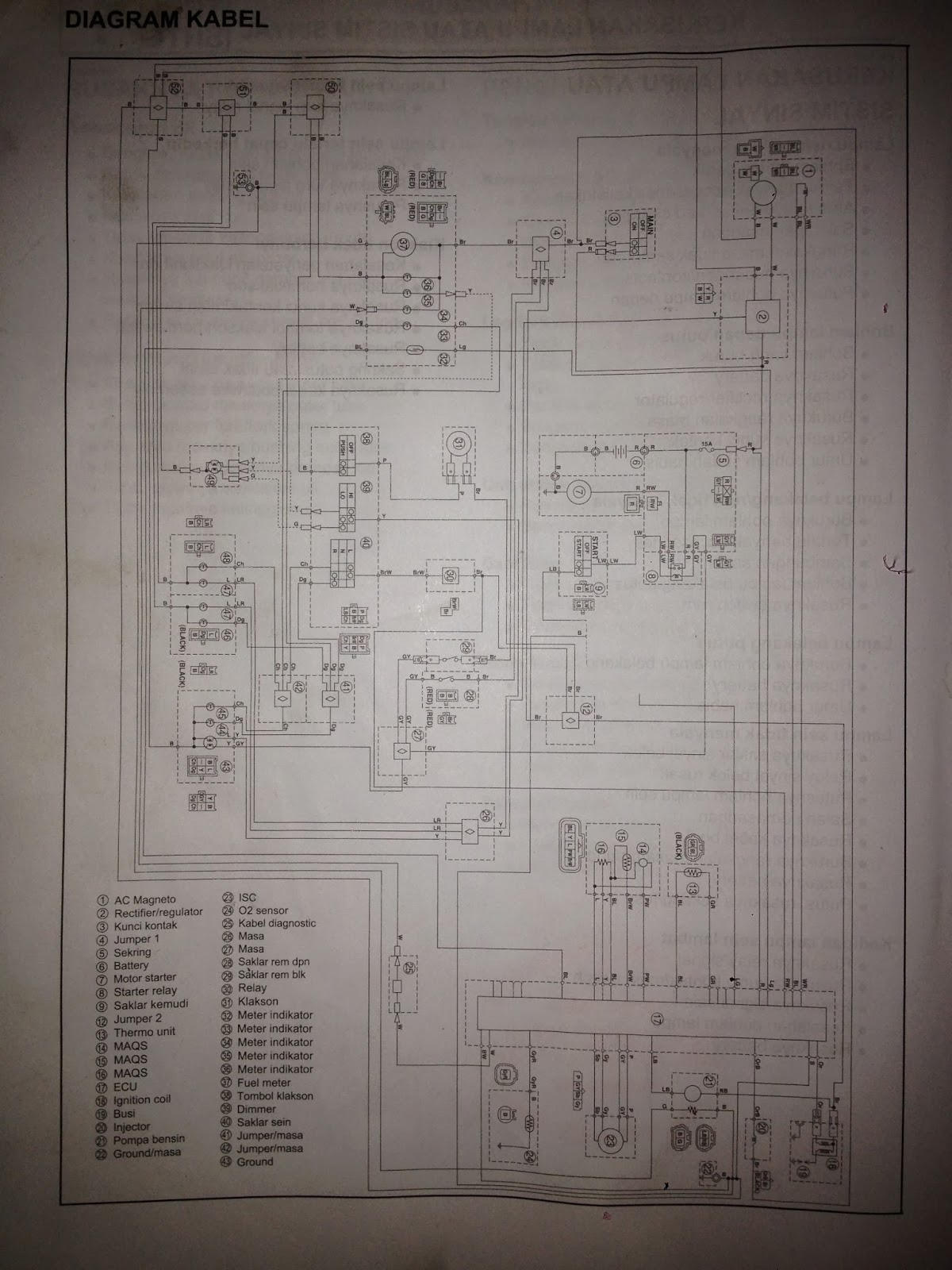 medium resolution of bengkel motor diagram kelistrikan soul gt atau mio j wiring diagram mio j diagram kelistrikan soul