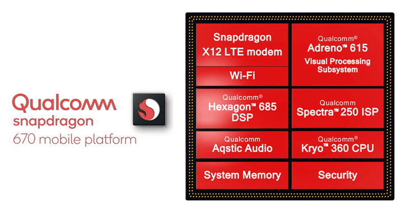 Qualcomm announces Snapdragon 670 processor