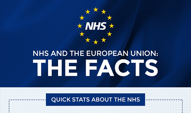 THE FACTS NHS AND THE EUROPEAN UNION #INFOGRAPHIC