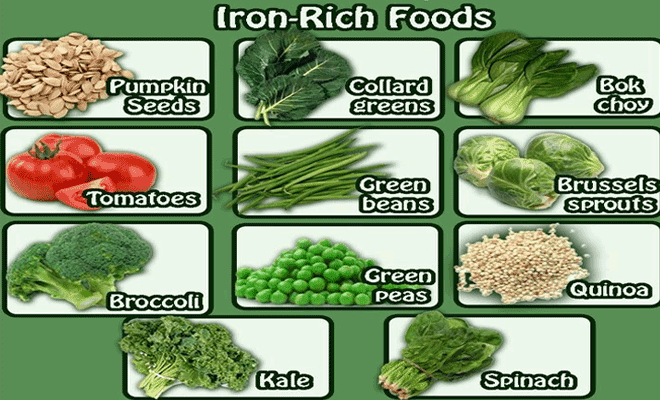 What Kind Of Foods To Eat For Anemia