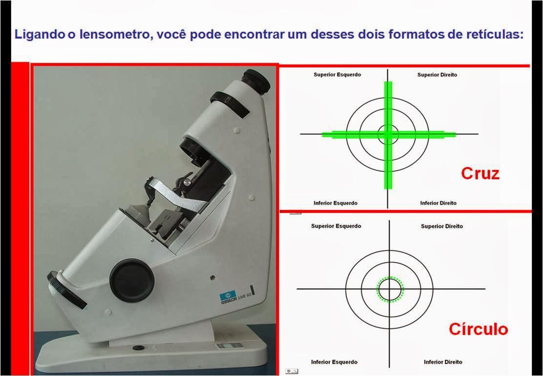 Blog do Paulus: Escolha o lensometro ideal para a sua necessidade