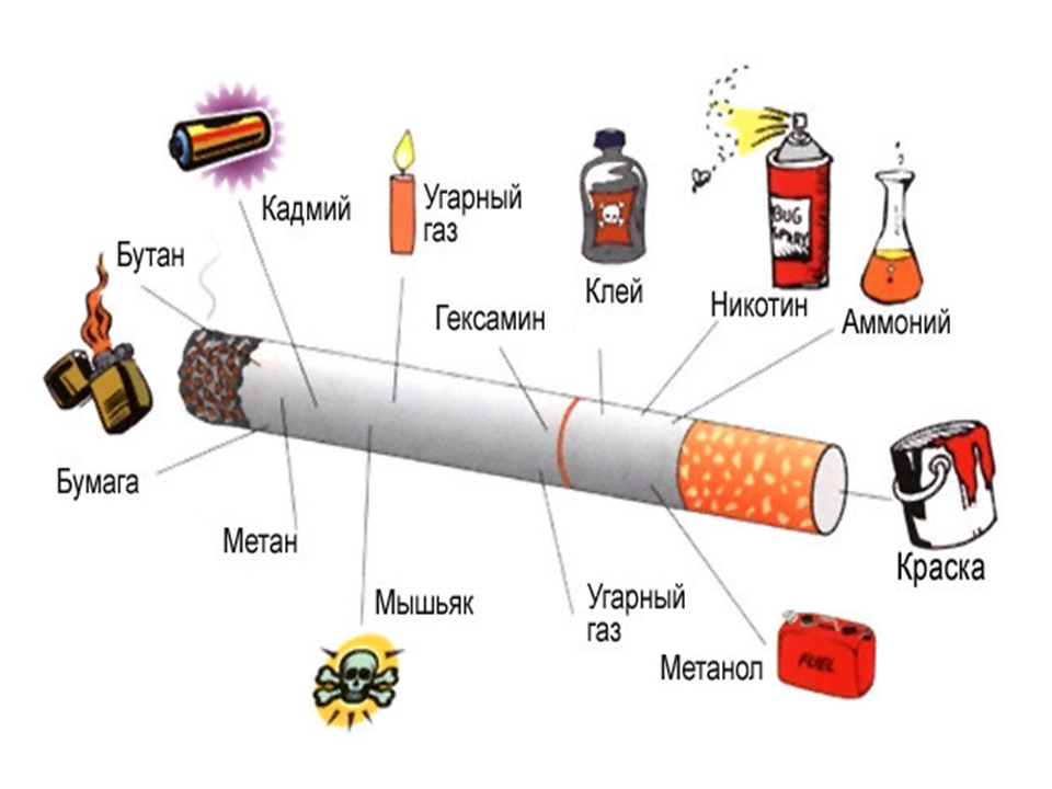 Вред табачных изделий классный электронные сигареты вейп купить в кемерово