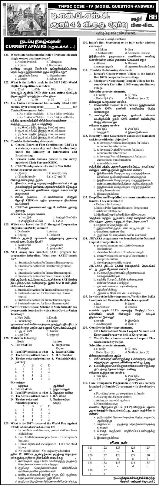 TNPSC Group 4 Current Affairs Model Papers - Dinathanthi Feb 4, 2018, Download as PDF