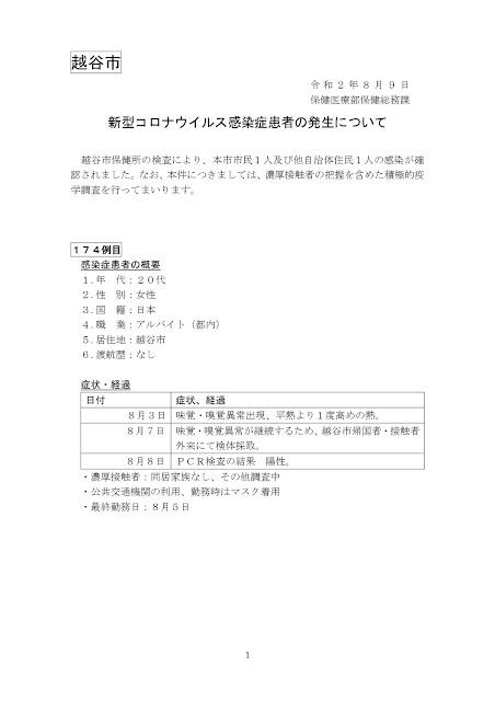 新型コロナウイルス感染症患者の発生について(8月9日発表)
