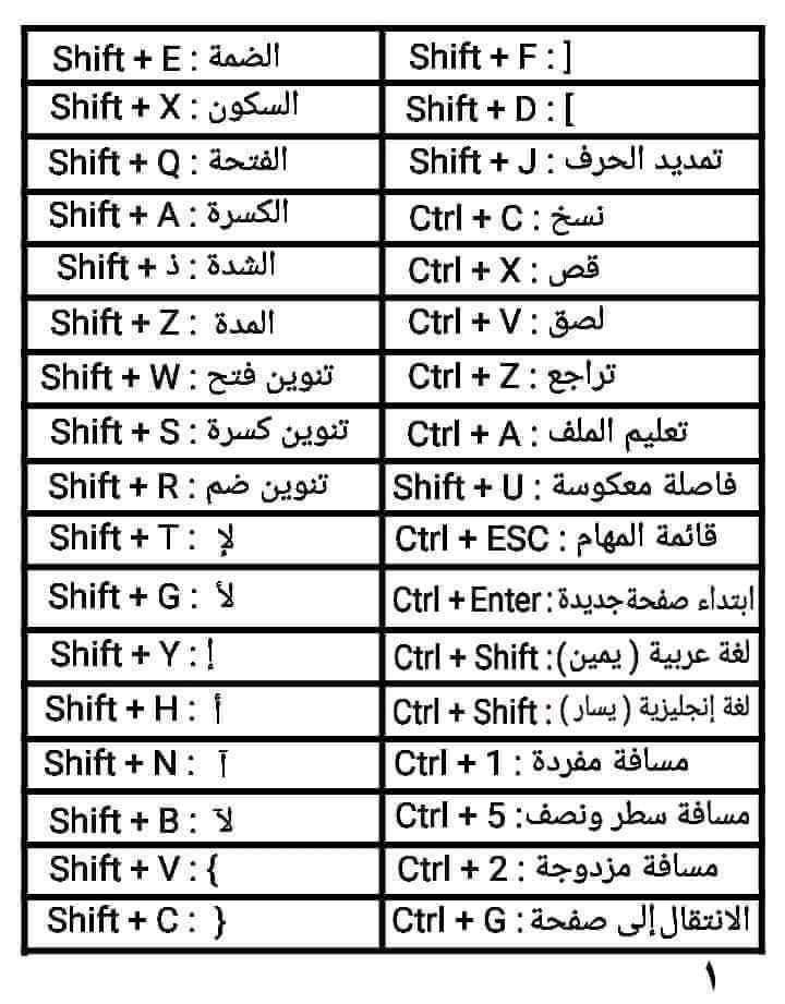 اسرار لوحة مفاتيح الكمبيوتر 11