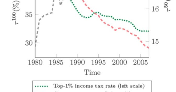 companies reliance on middle income earners risks and solutions Children who live in families below the poverty line, even for short periods, are at greater risk of lower cognitive development, educational attainment, increased reliance on public benefits, and increased rates of incarceration.