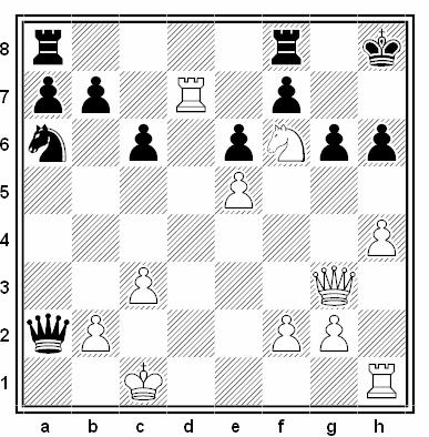 Posición de la partida de ajedrez Khaled Mahdy - Laszlo Kiss (Open de Donau 1993, Aschach)