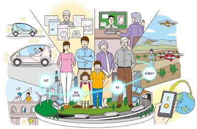 Society 5.0, Media Sosial Akan Menjadi Benda Masa Lalu
