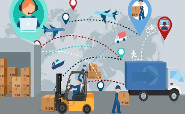 business data monitoring logistics tracking software supply chain management program