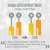 Now the Human Development Index (HDI) in Papua is in Line with Other Areas in Indonesia