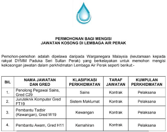 jawatan kosong 2020 lembaga air perak