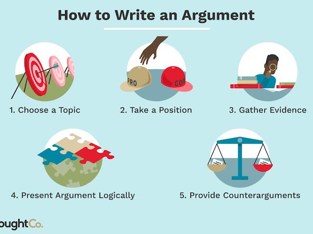 Argumentative Essays | What are Argumentative Essays? | How to write Argumentative Essays?