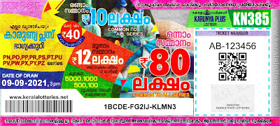 kerala-lotteries-results-09-09-2021-karunya-plus-kn-385-lottery-ticket-result-keralalotteries.net