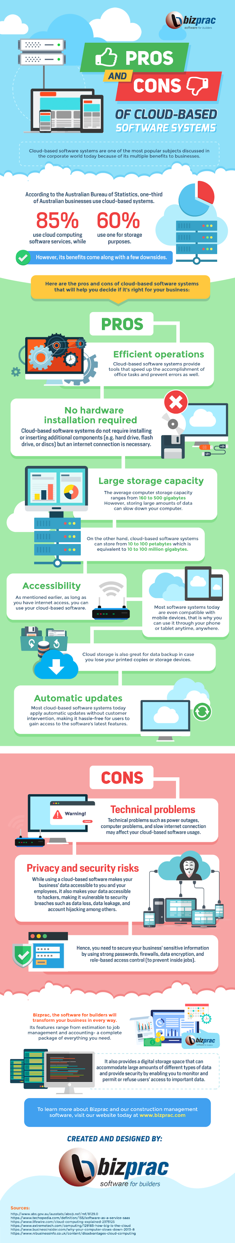 The Pros and Cons of Cloud-based Software Systems #infographic #Business #Cloud based Software #infographics #Software Systems #Infographic #Security