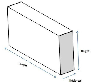 How to Calculate Cement,Sand Quantity For Plastering?