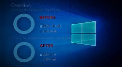 أداة مهمة إذا كنت تستعمل الأنترنت في حاسوبك