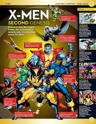 infografis x-men universe
