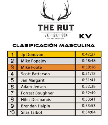 THE RUT 2017 - Clasificación Masculina  KV
