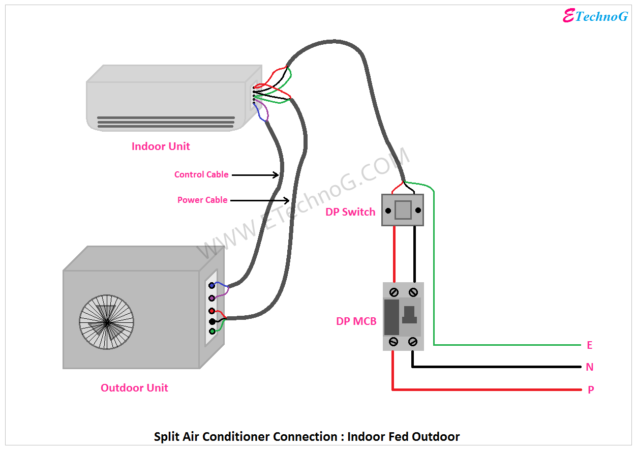 Air Conditioner Connection and Wiring Diagram - ETechnoGETechnoG