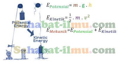 rumus energi kinetik rumus energi potensial rumus energi mekanik