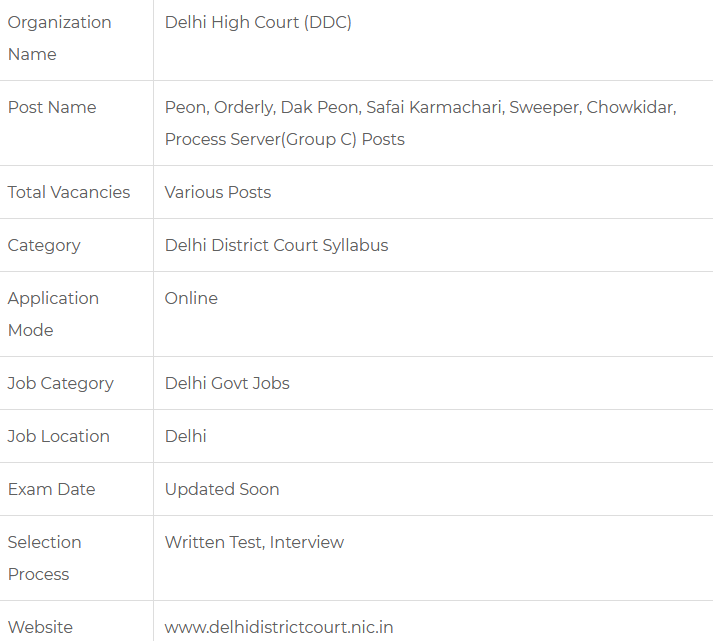 Overview of ddc exam syllabus