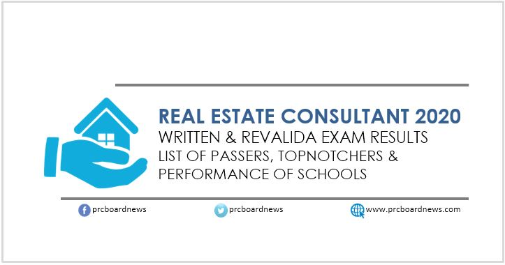 RESULT: February 2020 Real Estate Consultant board exam
