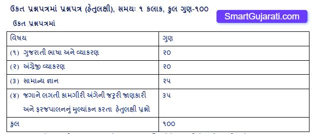 Social Welfare Inspector Exam Syllabus and Paper Pattern Gujarat 2021