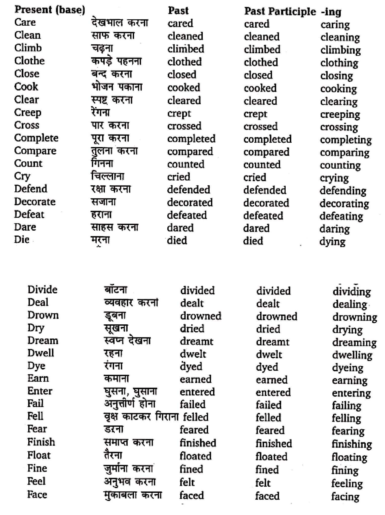 कक्षा 11 अंग्रेज़ी अनुवाद अध्याय 7 , कक्षा 11 अंग्रेज़ी का अनुवाद अध्याय 7,कक्षा 11 अंग्रेज़ी  के अनुवाद अध्याय 7  के नोट्स हिंदी में, कक्षा 11 का अंग्रेज़ी अनुवाद अध्याय 7 का प्रश्न उत्तर, कक्षा 11 अंग्रेज़ी  अनुवाद अध्याय 7  के नोट्स, 11 कक्षा अंग्रेज़ी  अनुवाद अध्याय 7   हिंदी में,कक्षा 11 अंग्रेज़ी  अनुवाद अध्याय 7  हिंदी में, कक्षा 11 अंग्रेज़ी  अनुवाद अध्याय 7  महत्वपूर्ण प्रश्न हिंदी में,कक्षा 11 के अंग्रेज़ी के नोट्स हिंदी में,अंग्रेज़ी  कक्षा 11 नोट्स pdf,
