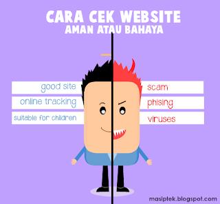Cara Cek Suatu Website Aman atau Berbahaya