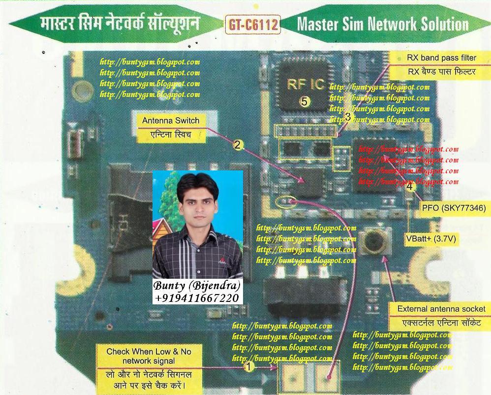 Samsung C6112 Master SIM Network Solution By BuntyGSM