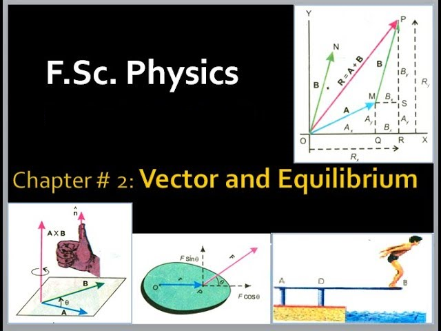 F Sc  Physics Chapter 2 Numerical - HOUSE OF PHYSICS ~ House