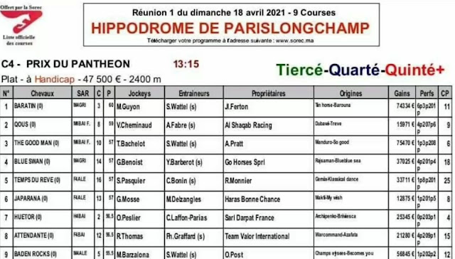 programe quinté+ pronostic dimanche 18/04/2021