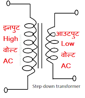 Step down transformer diagram ka kaam kya hai