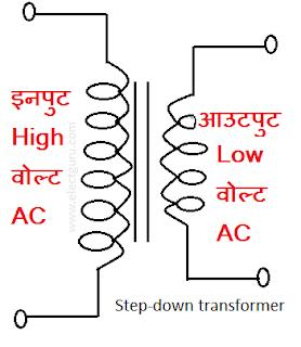 Step down transformer diagram ka kaam kya hai