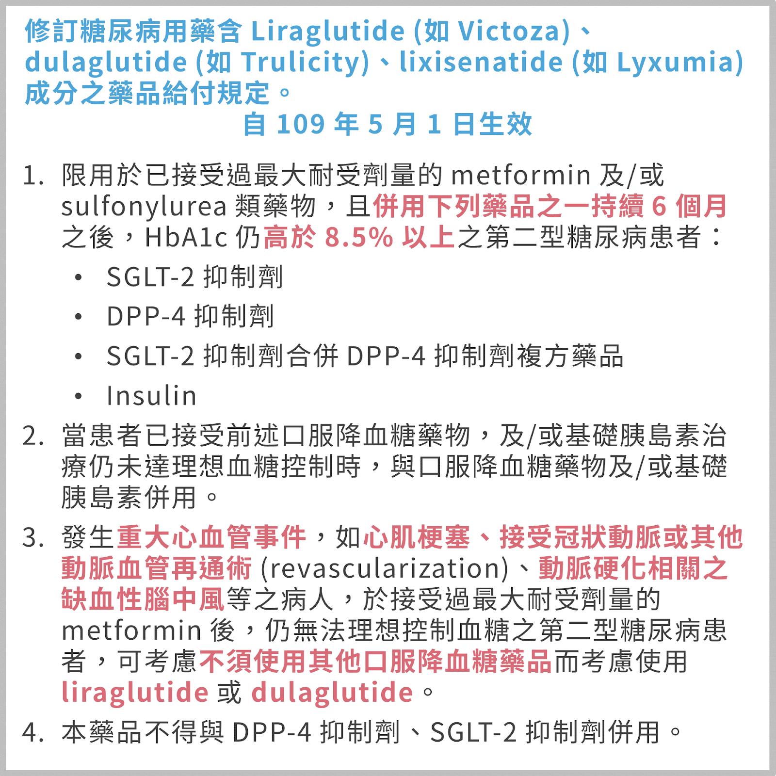 劉漢文醫師 : GLP-1 RA 及 SGLT-2 抑制劑健保給付規定