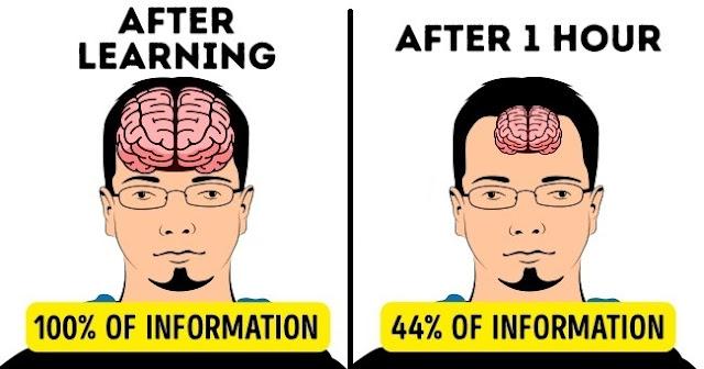 secrets-for-memorizing-things