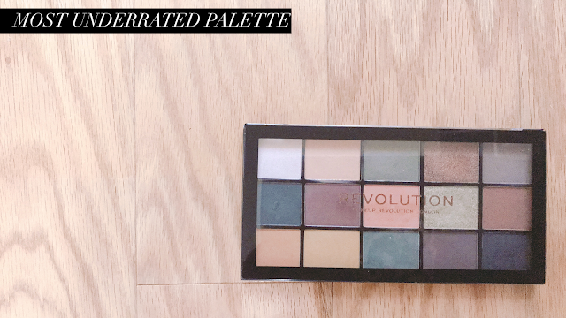 Eyeshadow Palette Tag