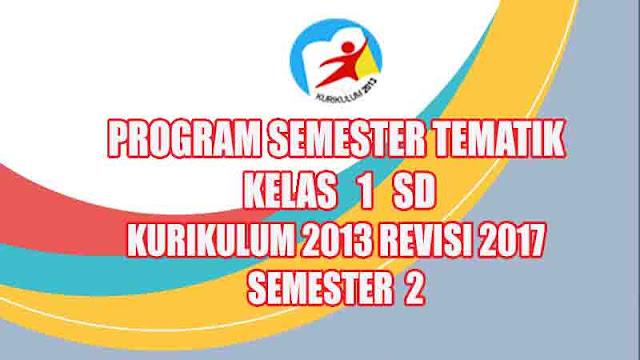 Program Semester Tematik Kelas 1 SD