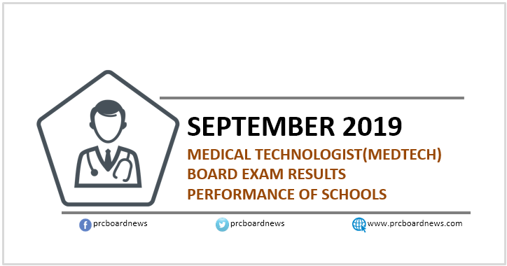 Medtech board exam result: performance of schools September 2019
