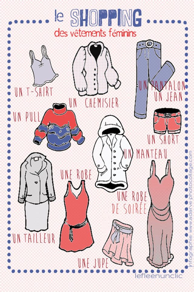 Les vêtements féminins infographie affiche à télécharger