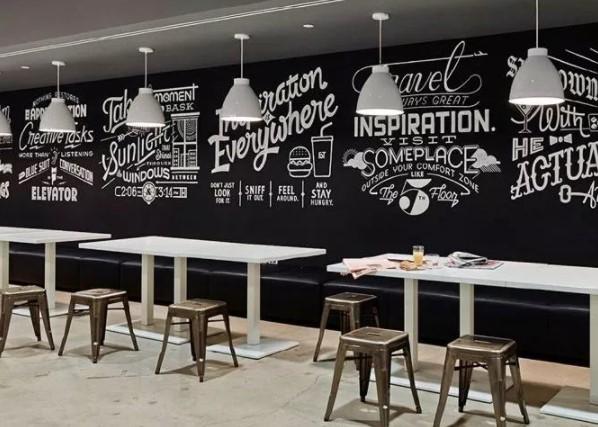 desain cafe minimalis modern terbaru