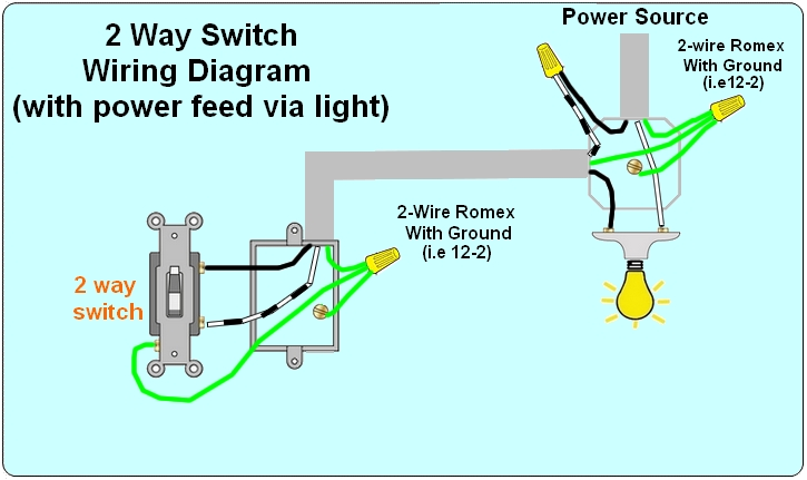 install light switch 2 black wires images file size 26 kb mime light fixture wiring diagrams nilzanet