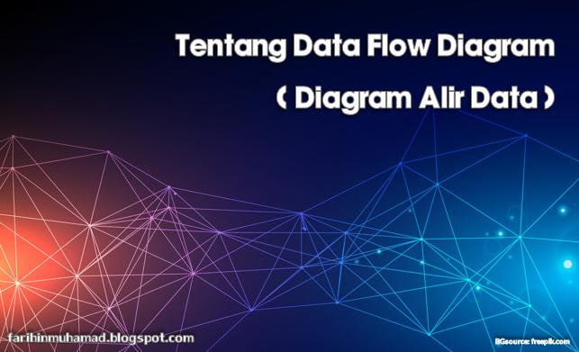 Tentang data flow diagram diagram alir data farihins blog pengertian menurut kristanto 200861 data flow diagram merupakan suatu model logika data atau proses yang dibuat untuk menggambarkan darimana asal data ccuart Image collections