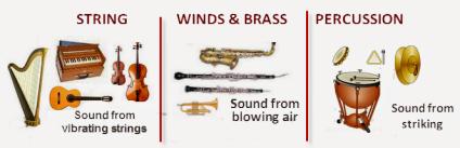 Viola ke Violin?