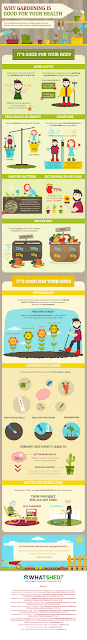Info graphic: Health Benefits Of Gardening